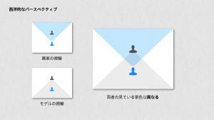 130216TEDxFukuoka_Inoko.002